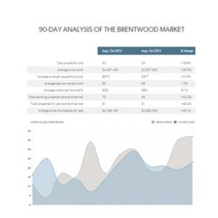 Market-Stats-cover-brentwood